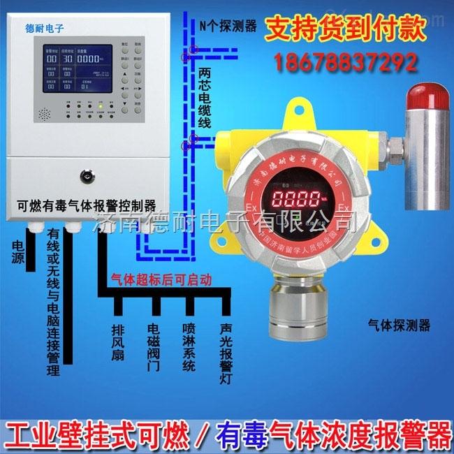 炼油厂油气气体检测报警器,可燃气体探测报警器可以检测出哪些气体?