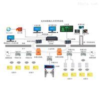 工业信息化-人员精确定位系统