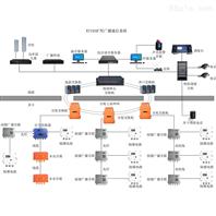 煤矿广播通信系统-矿用